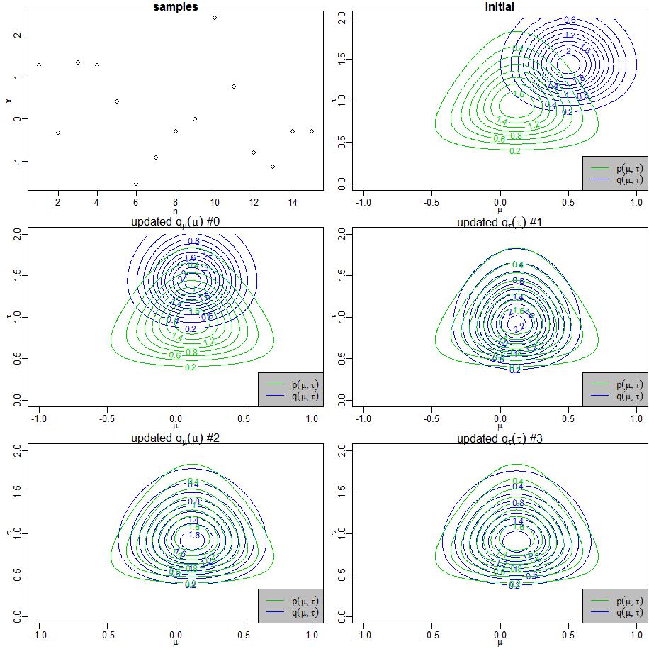 28.GaussianBayesVariationalInference.png