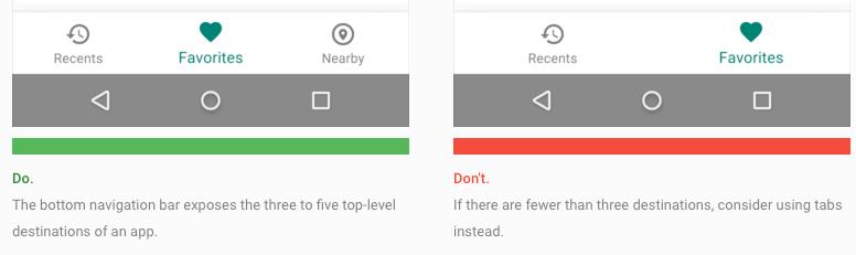 Bottom_navigation_-_Components_-_Google_design_guidelines.png