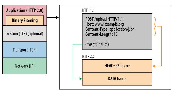 binary_framing.png