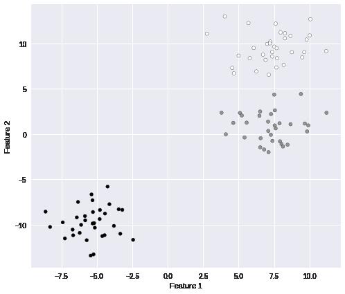 dataset_blob1.png