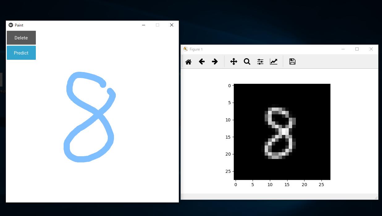 KivyでMNIST 学習結果を確認するお絵描きツールを作る. - Qiita