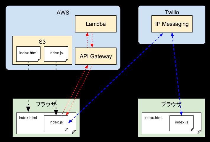 構成図 (2).png