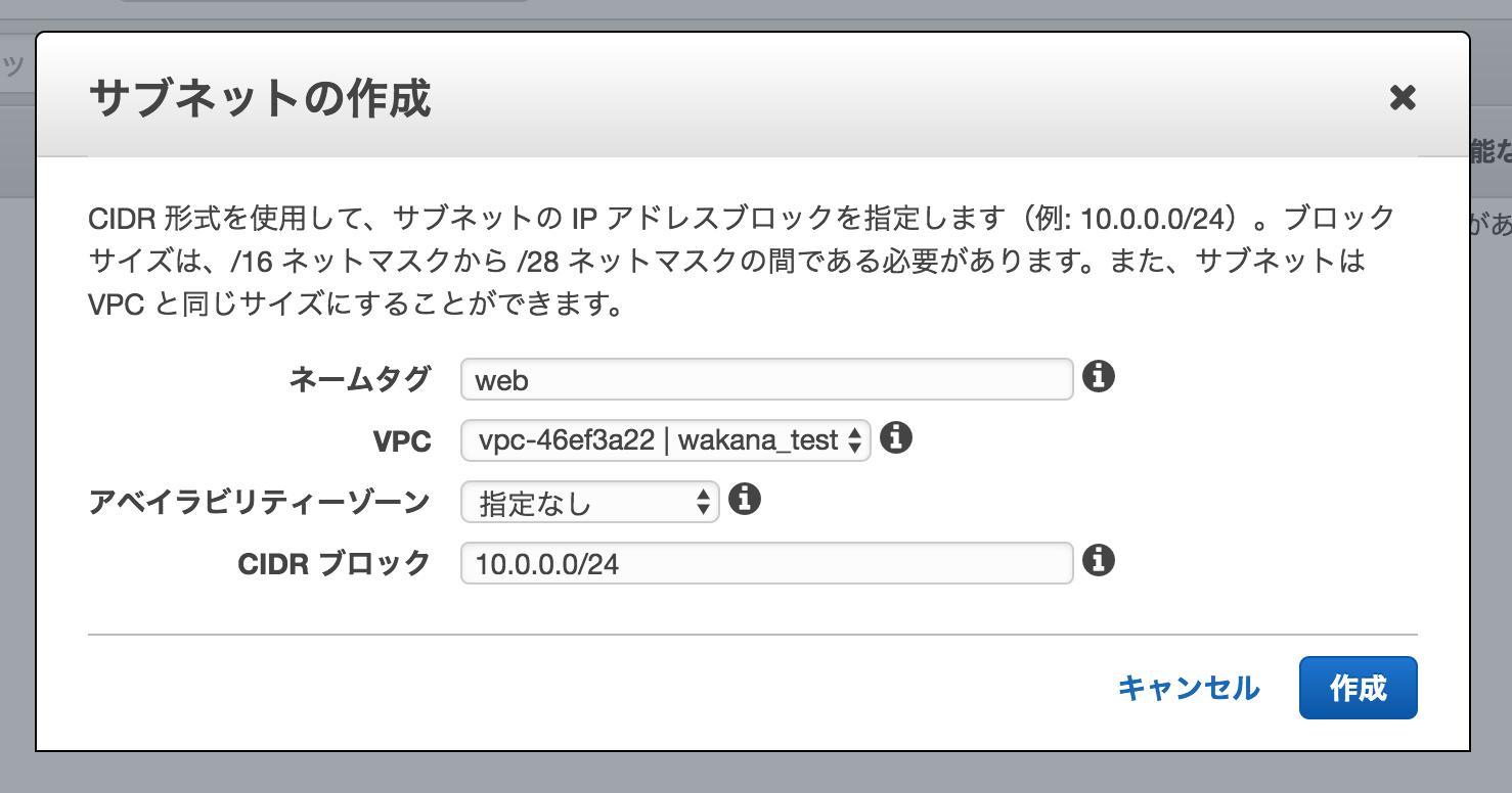 web用のサブネットグループを作成