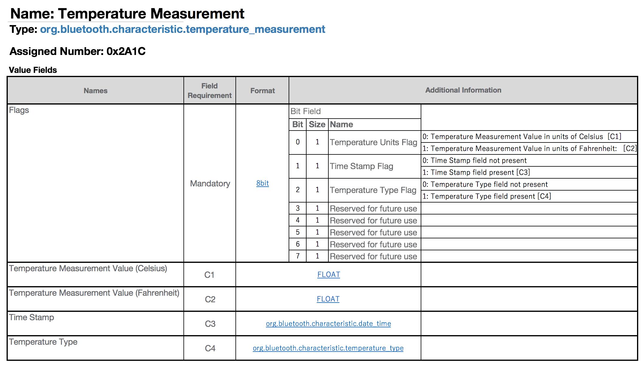 BLE_Temperature Measurement.png