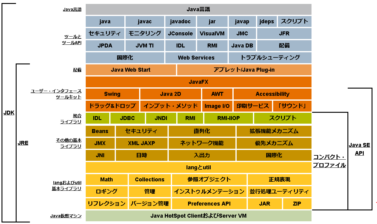 JREとJDK.PNG