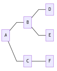 樹形図.png