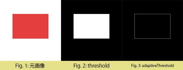 example_threshold