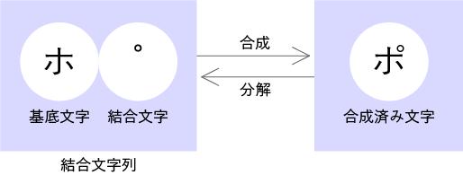 UnicodeStandard.png