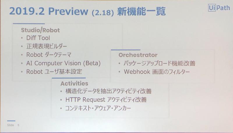UiPath Developer Community 第11回ワークショップ 覚え書き。AI