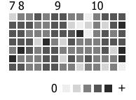 pixela-result.png