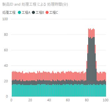 完成グラフ.png