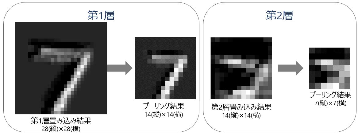 30.Pooling_image.JPG