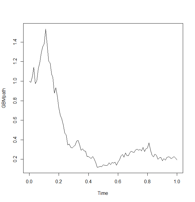 graph.5.png