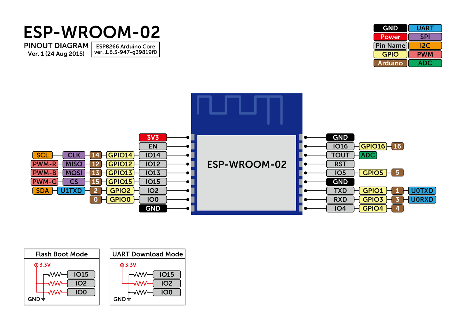 ESP-WROOM-02_pinout_diagram.png