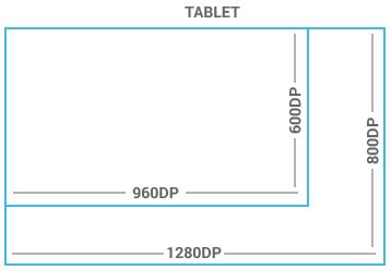 metrics_tablet.png