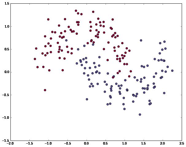 nn-from-scratch-dataset.png