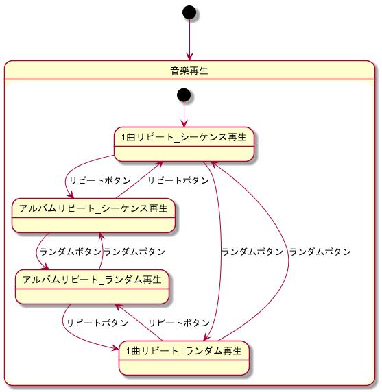 直交合成状態3.png