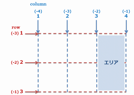 方法A-3.png
