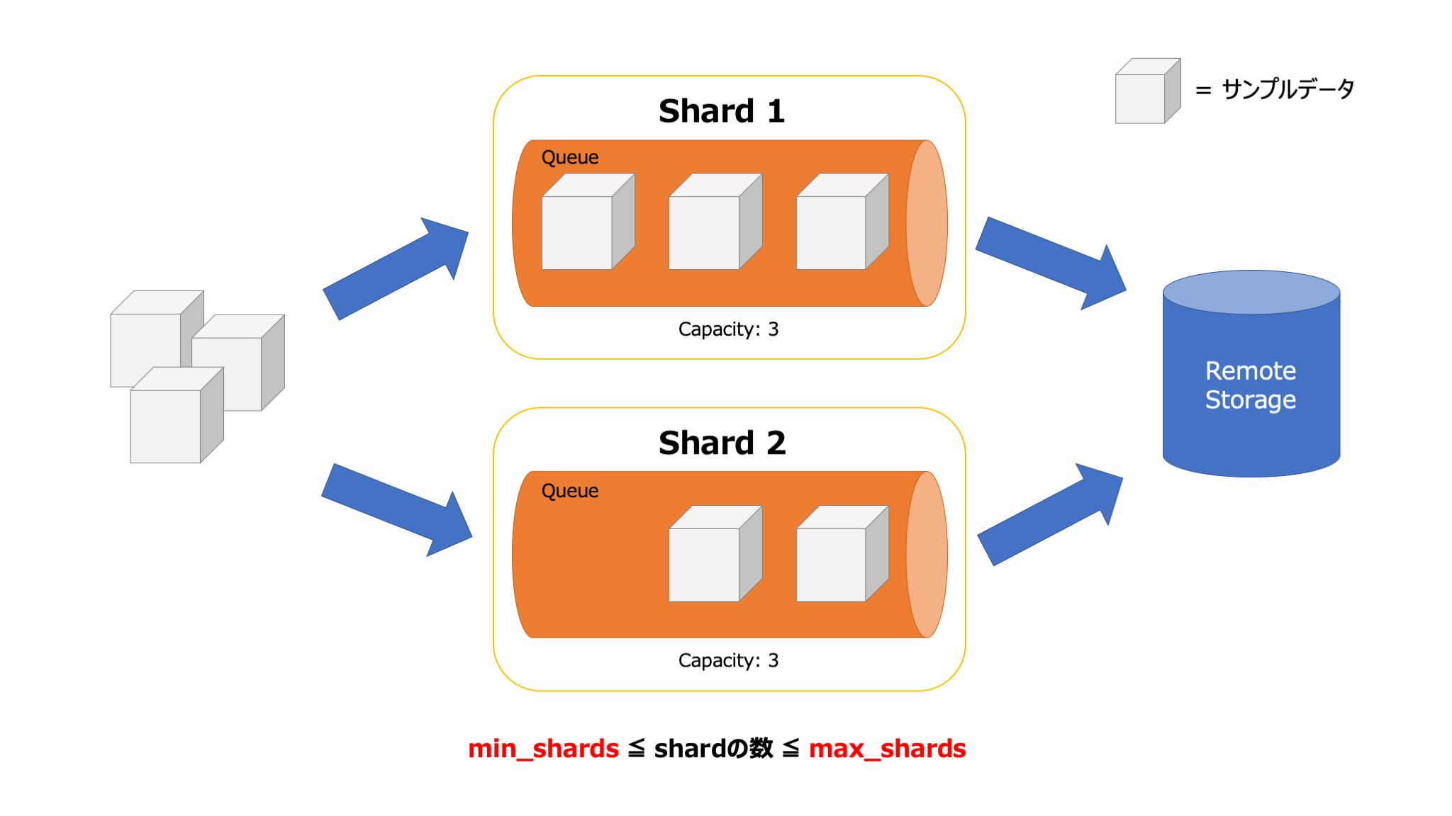 remote_storage_integrations_01.png