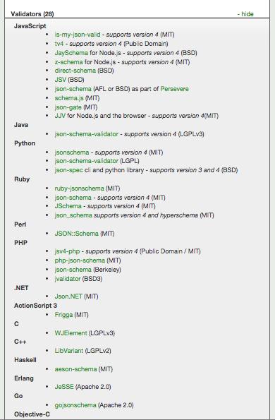Api httpjson schemaimplementationsml api blueprint malvernweather Choice Image