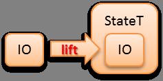 lift.png