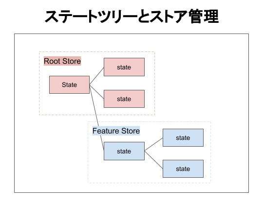 Redux図 (6).png