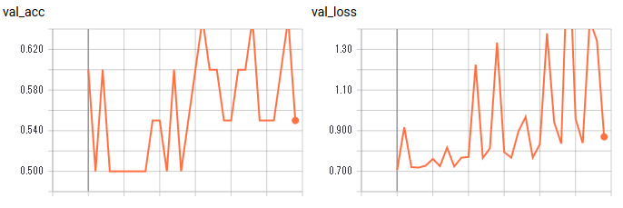 tensor_board_val.png