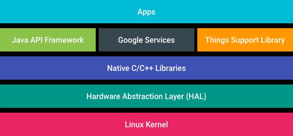 platform-architecture.png