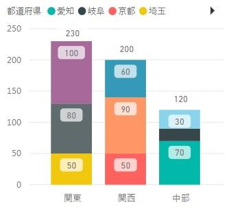 記事用_5_積み上げ棒グラフの合計_グラフ.jpg