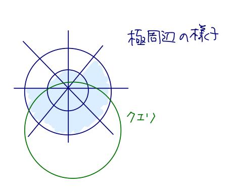 球面上の近傍探索 Neighbor search on sphere - Qiita