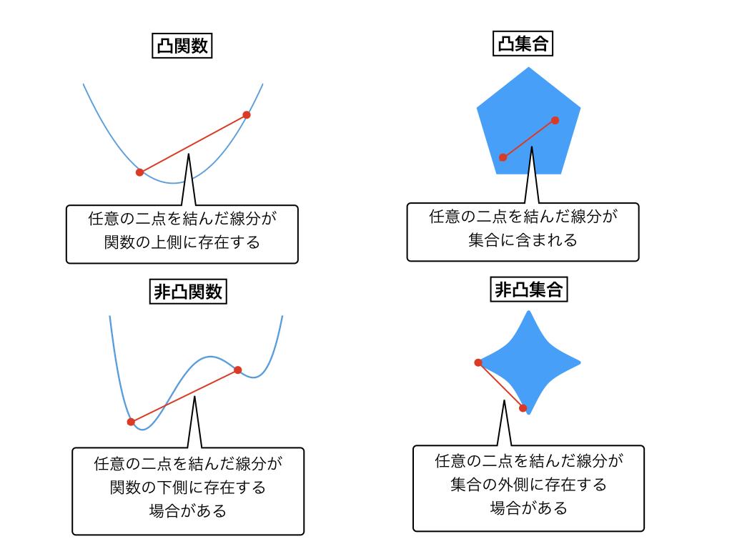 連続最適化.004.png