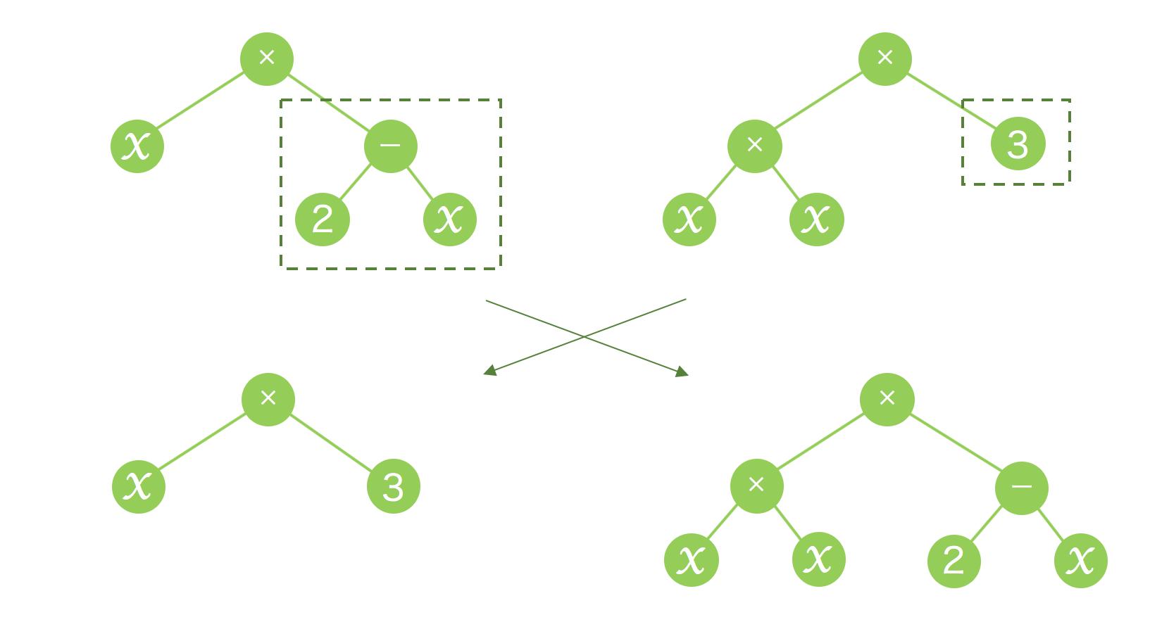 遺伝的プログラミング交叉.png