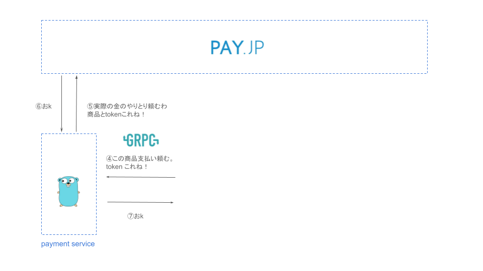 pay-grpc-pnly.png