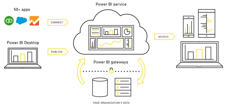 PowerBI-アーキテクチャ図.png