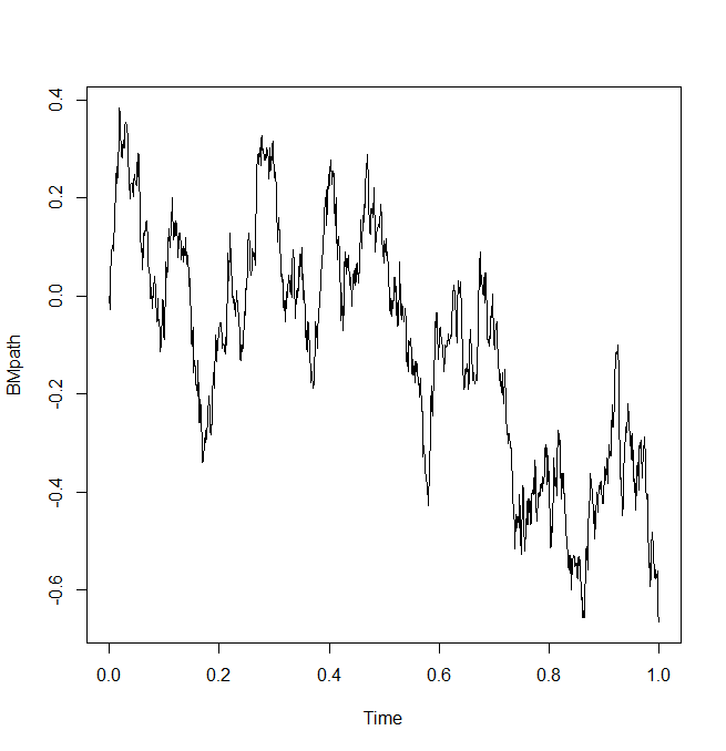 graph.2.png