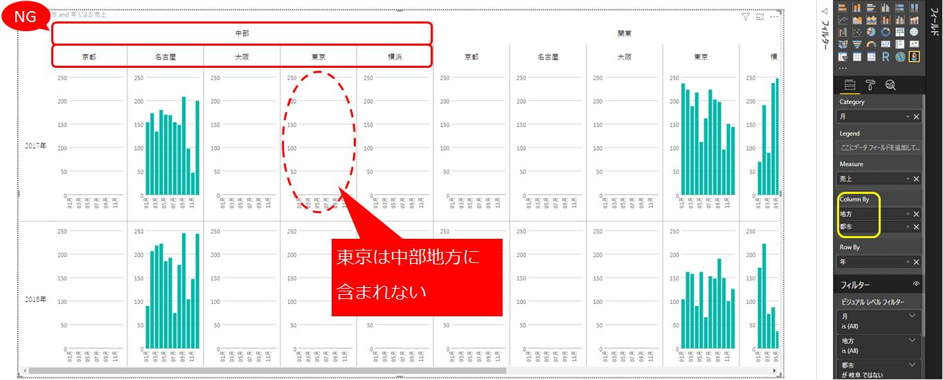 特徴1_小さなグラフ_ColumnBy_2段_NG.png