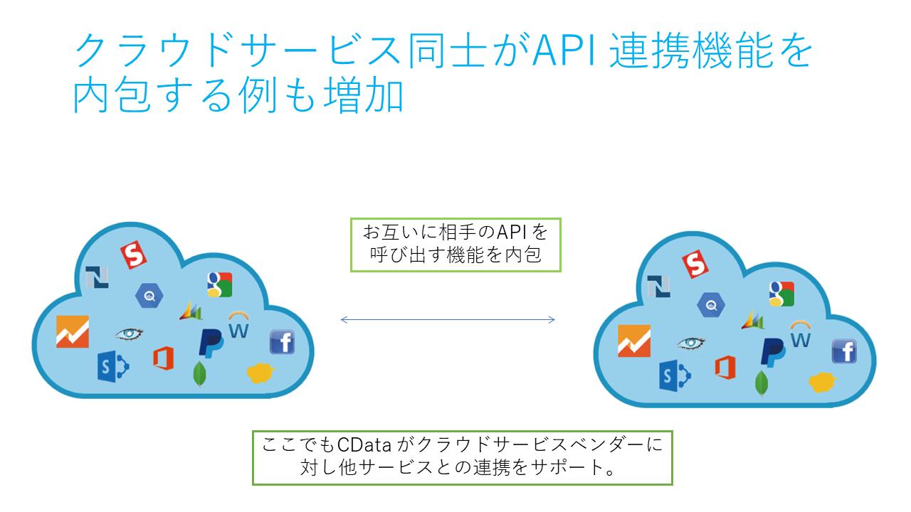 20170927-cloud-integration-pattern-5.PNG