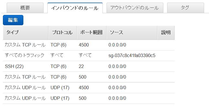 4_セキュリティグループ設定.png