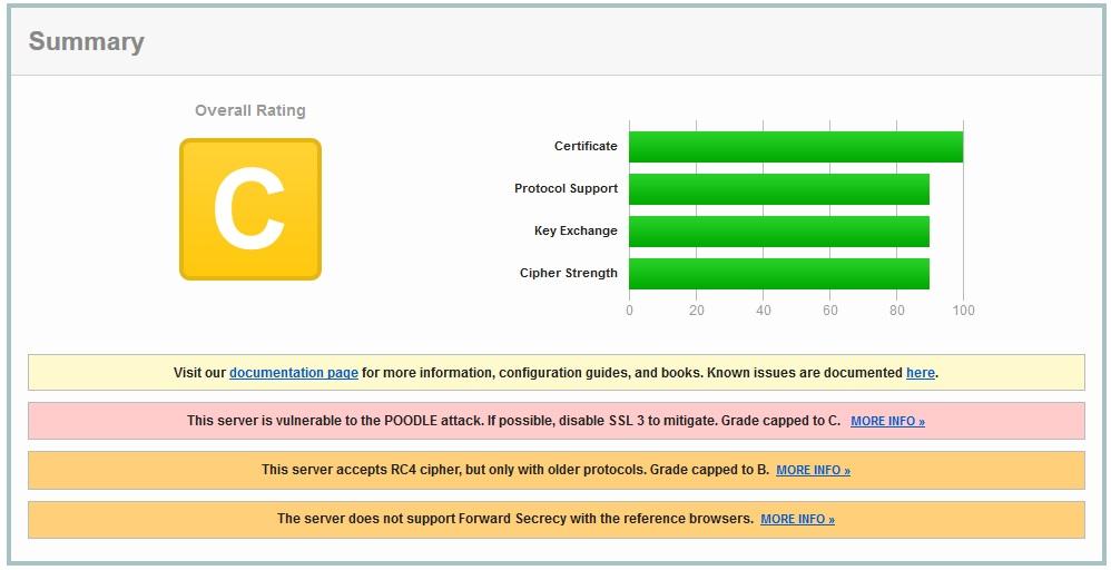 CentOS7-Default-Summary.jpg