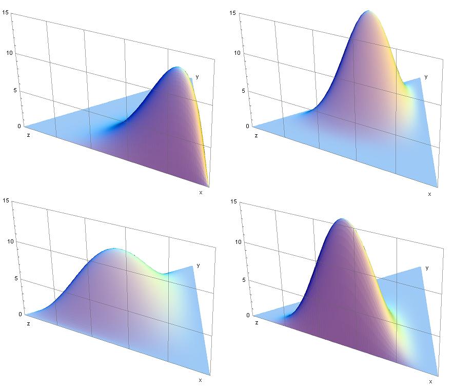 Dirichlet_distributions.png