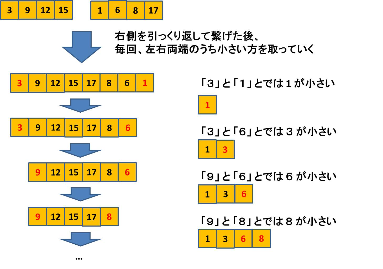 マージ詳細.jpg