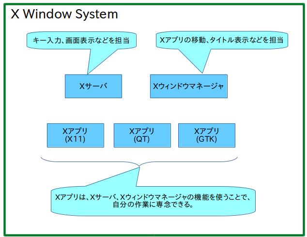 XWindowSystem.png