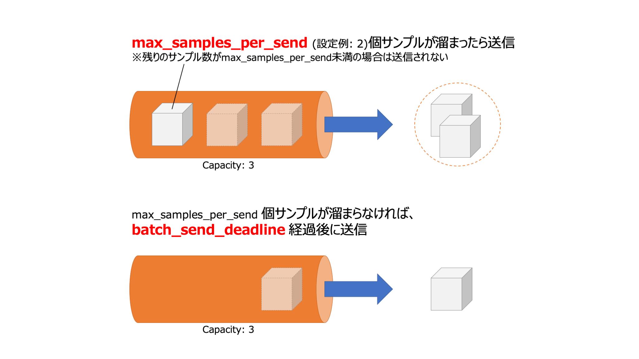 remote_storage_integrations.png