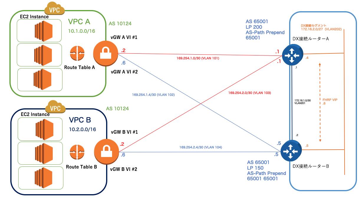 logical diagram.png