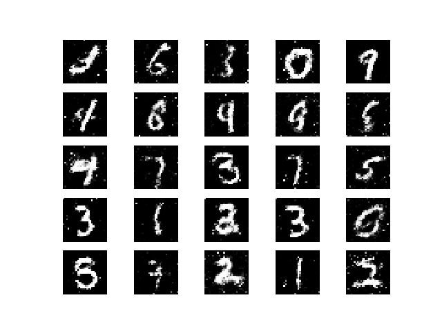 mnist_15000.png
