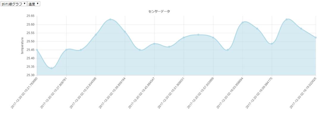 pic03_Graph_01.png