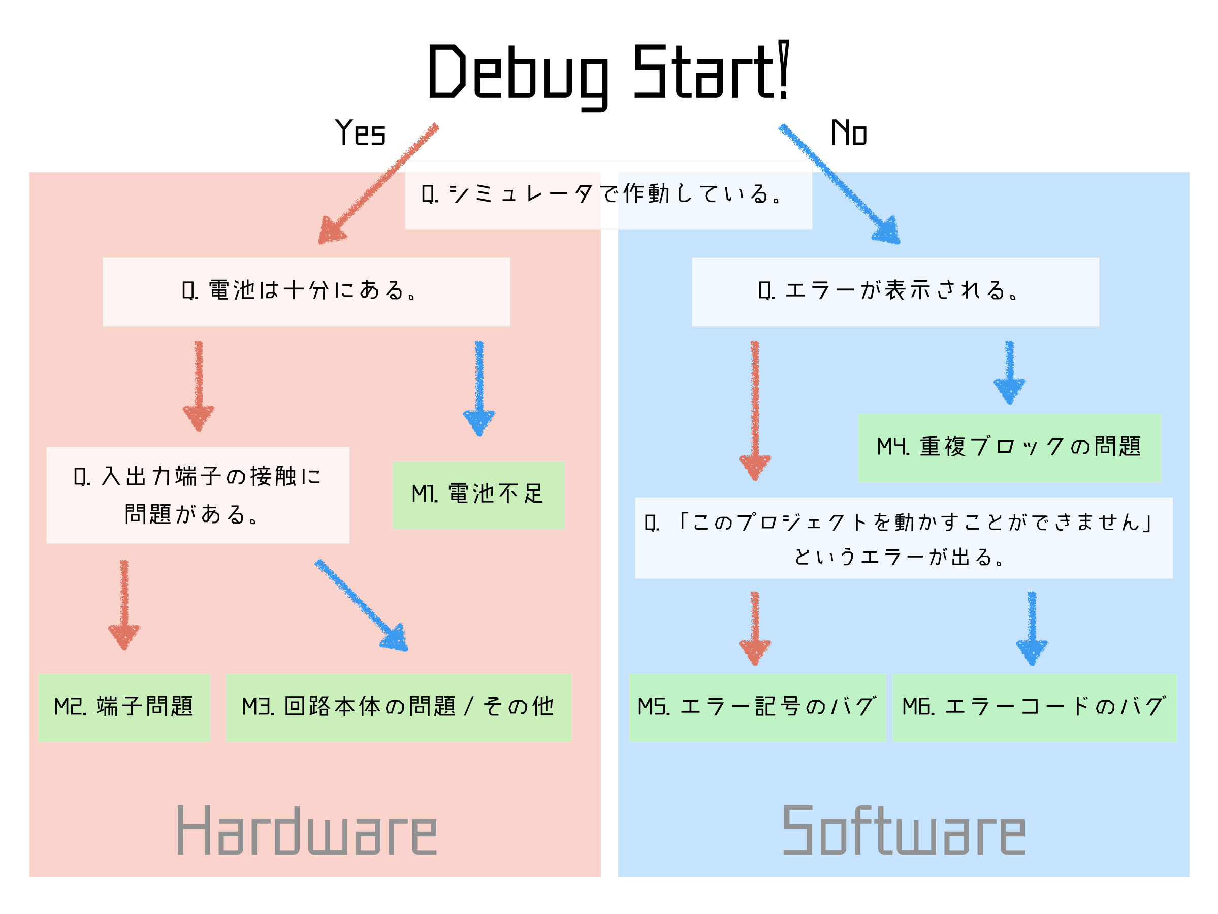 DebugManual.png