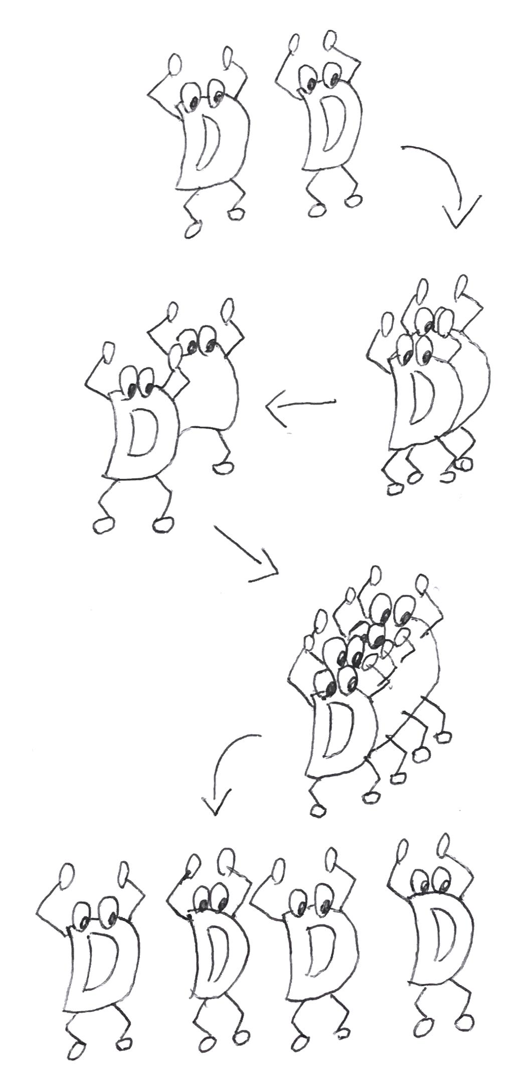 D言語くんの繁殖の様子を描いた現地住民のスケッチ