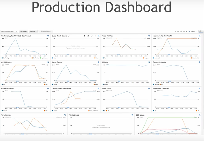 prod_metrics.png
