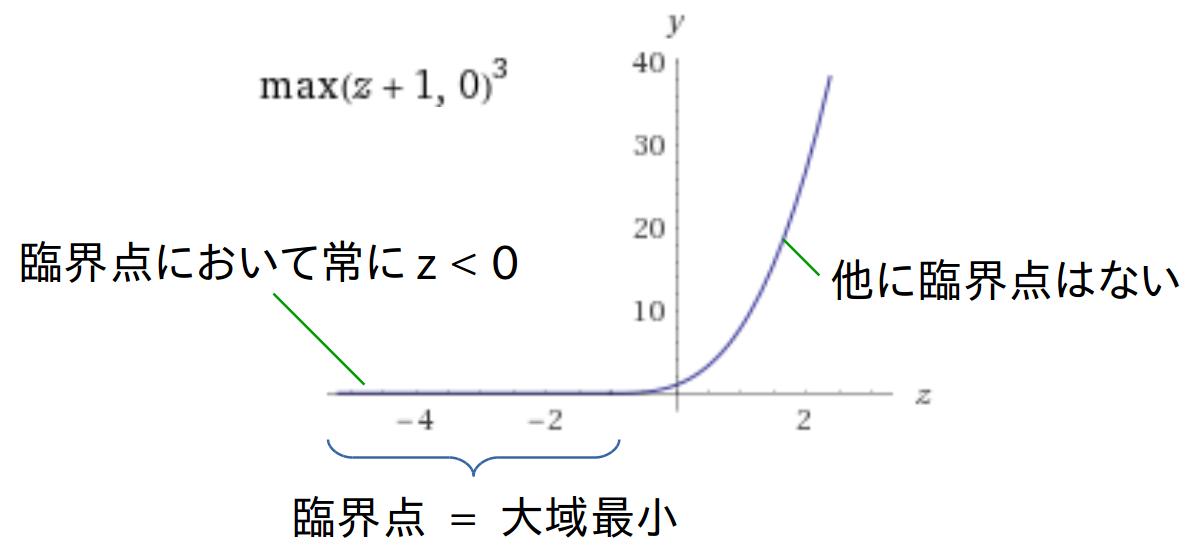 figure.png